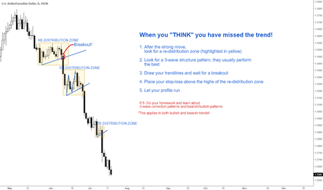 USDCAD: Did you MISS the TREND?!