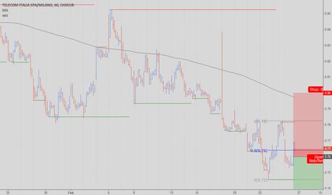 TIT: TELECOM ITALIA SPA / Swing low (short) ?