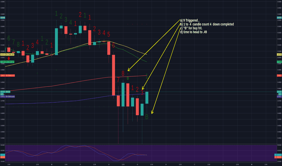 XRPUSD: XRP  - Mulling over making a move to .49