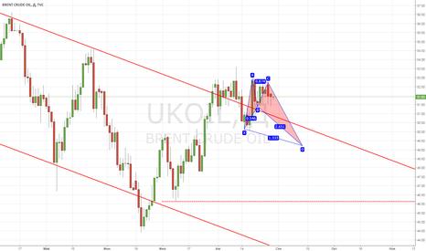 UKOIL: Нефть & очередное мнение