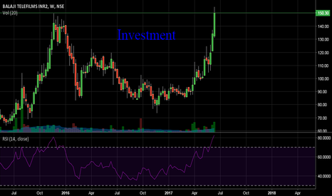 BALAJITELE: Balaji Telefilms - Investment Stock!