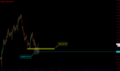 XAUUSD: GOLD / So close to the truth