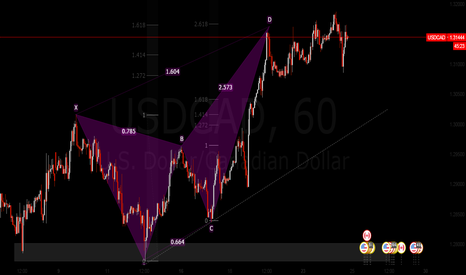 USDCAD: USDCAD | 1H | CRAB PATTERN