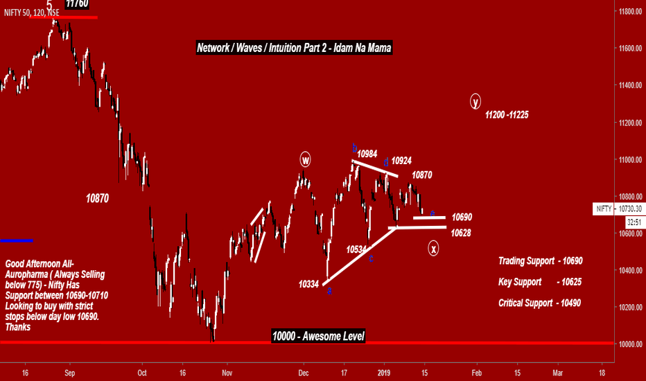 NIFTY: Nifty-Network/Waves/Intuition Part 2