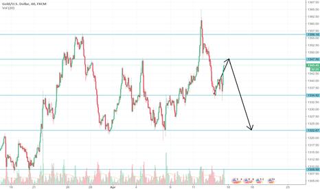 XAUUSD: XAUUSD potential Sell 25 pips