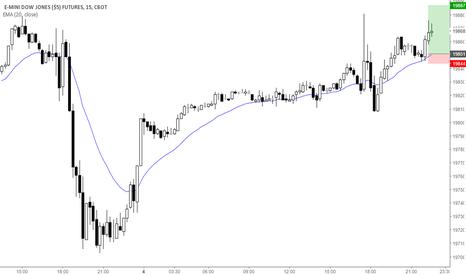 YMH2017: Внутридневная покупка мартовского фьюча на индекс Dow Jones M15