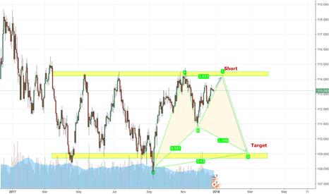 "USDJPY: Short ""side trendline"" formation to Pattern"