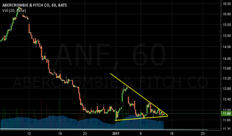 ANF: Expecting a move