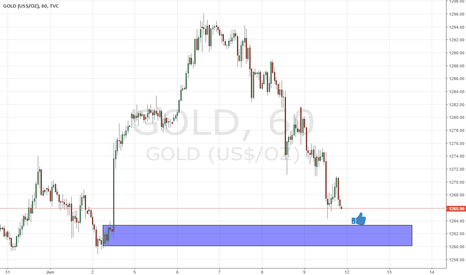 GOLD: getting close to demand level at gold