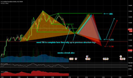 USDCAD: Potential Bullish Butterfly Pattern - Market Structure