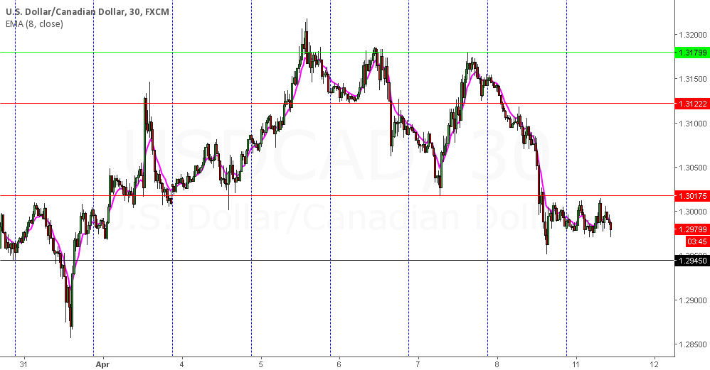 MORE DOWNSIDE IN USDCAD