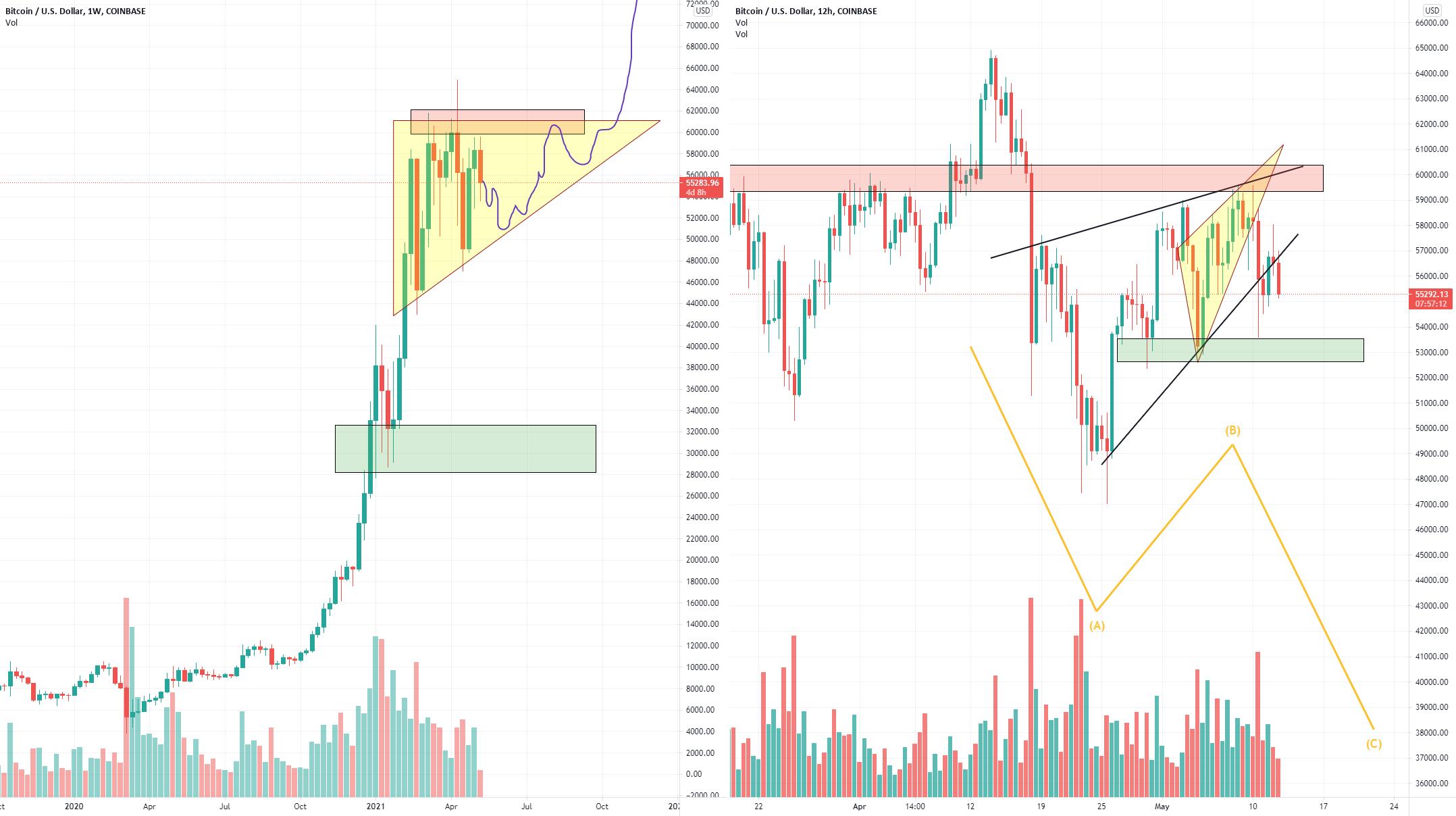 bitcoin trader abc