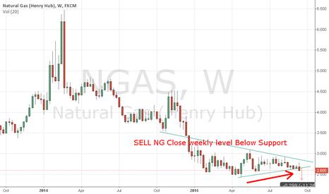 NGAS: NG Sell