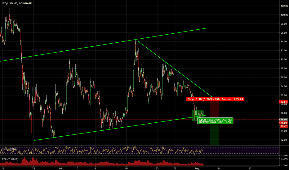 LTCUSD: Consolidation within a channel
