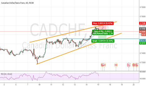 CADCHF: SHORT IN CADCHF (CHANNELING)