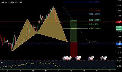 EURUSD: An advanced bullish cypher pattern
