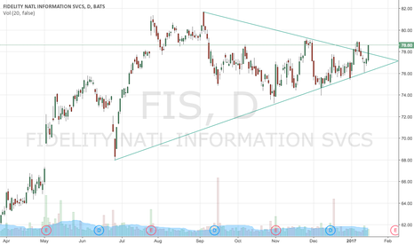FIS: FIS BREAKOUT TO THE MOON QUICK AND FAST PLAY