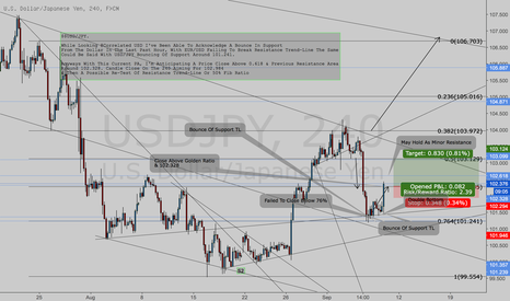 USDJPY: $$USDJPY Possible Long (Week 35'16)