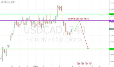 USDCAD: USDCAD - 4H - Canh bán khi thị trường điều chỉnh