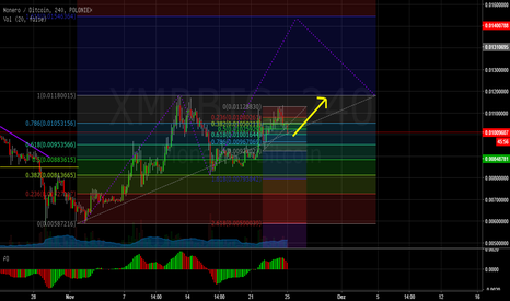 XMRBTC: maybe XMR wanna see stars again