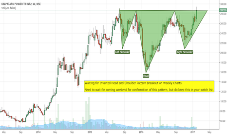 KALPATPOWR: waiting for Inverted H&S Pattern breakout