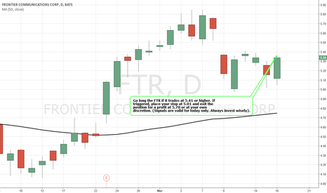 FTR: Simple Trading Techniques – Bullish Strategy