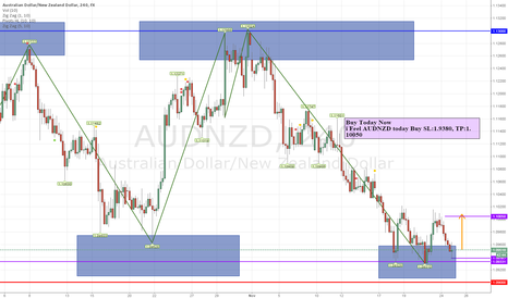 AUDNZD: i Feel AUDNZD today Buy SL:1.9380, TP:1.10050