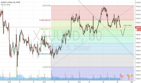 XAUUSD: Long after a 50% Fibo bounce to a range area