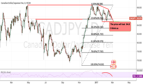 CADJPY: CADJPY:The price will test  84.8