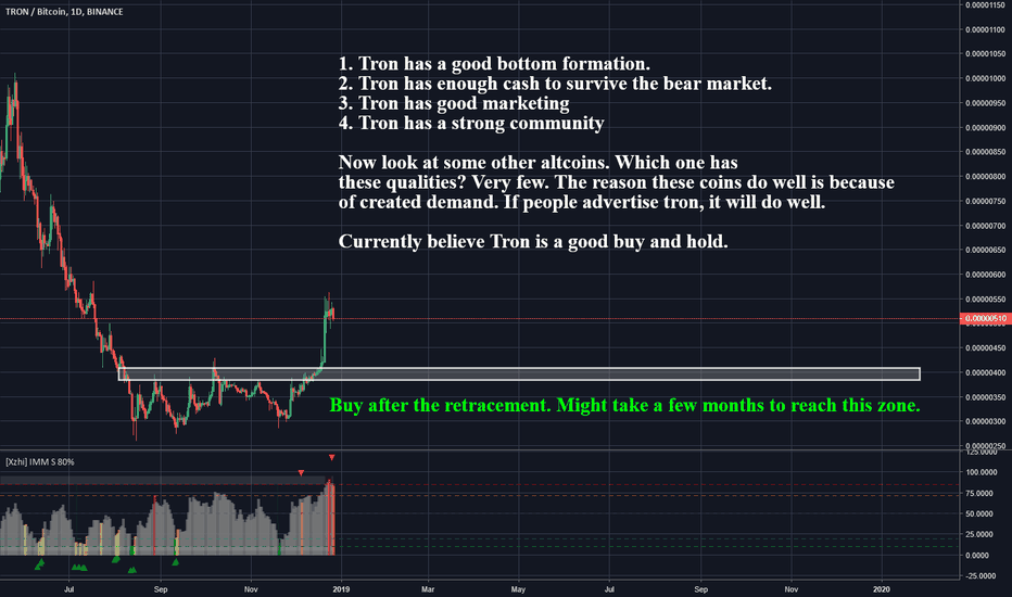 TRXBTC: Tron (TRXBTC) Will be a good buy and hold once it comes down.