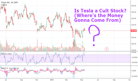 TSLA: Is Tesla a Cult Stock? Big Longs, Big Shorts, and New Money. . .