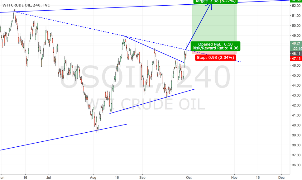 Oil break out