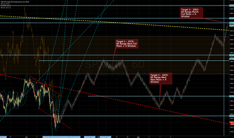 SPX500: Play the Swings to 2063+
