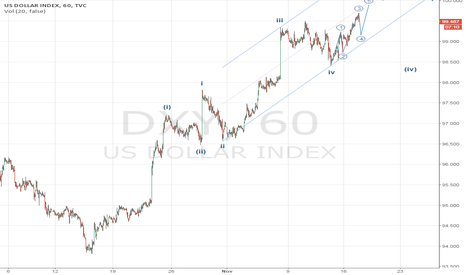 DXY: After a little while beyond this highs could return to this zone