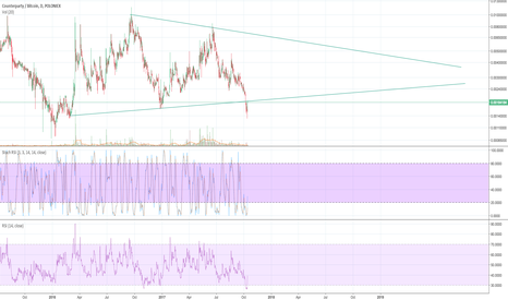 XCPBTC: oversold and climbing up