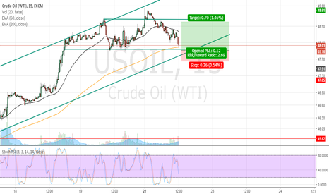 USOIL: Possible buy opportunity