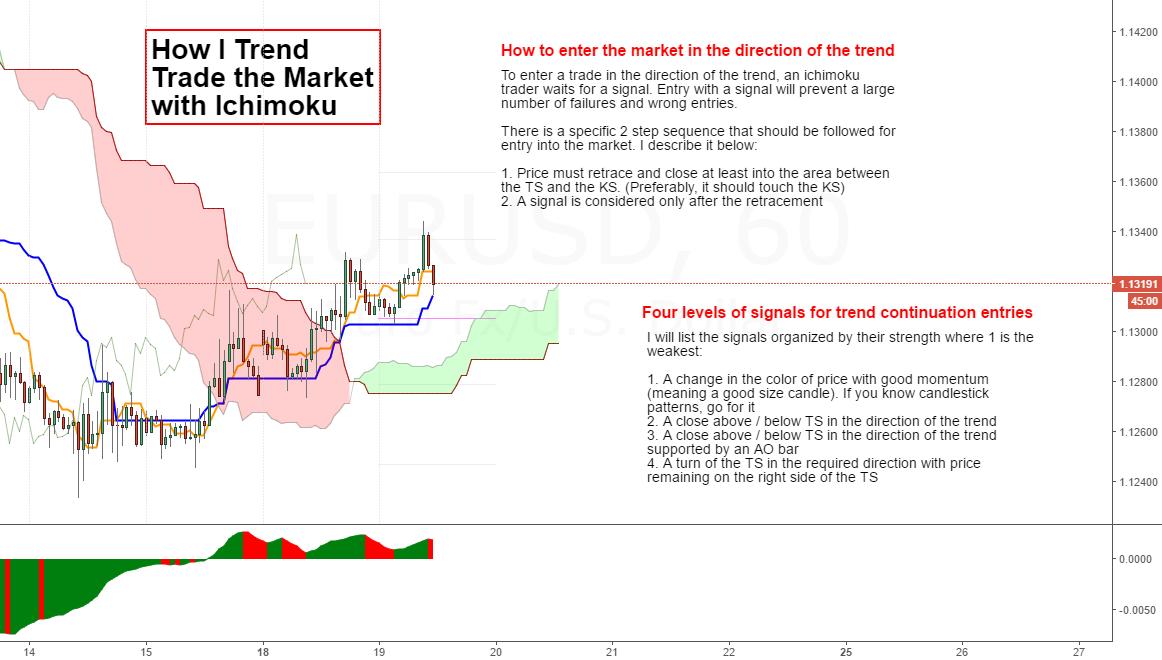 How I Trend Trade (8)