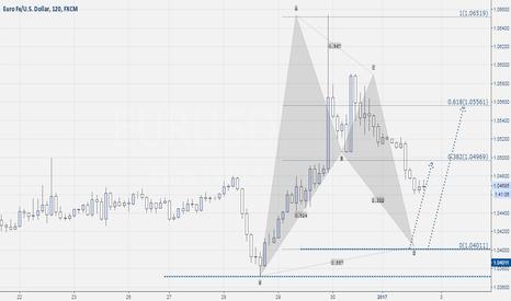 EURUSD: Eur-Usd Bat Pattern