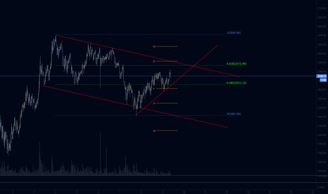 BTCUSD: BTCUSD - Hourly Resistance and Fibs I'm watching