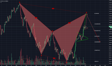 BTCUSD: Every Little Helps