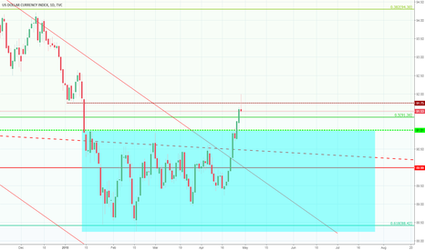 DXY: technical break in the Dollar Index, sustainable?