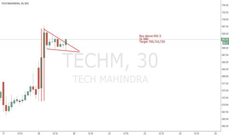 TECHM: TechM