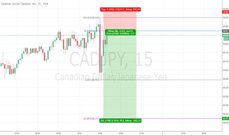 CADJPY: cadjpy, short