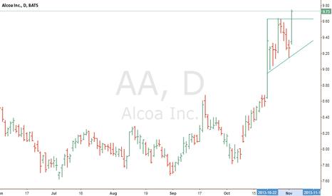 AA: aa wiil jamp to 18$