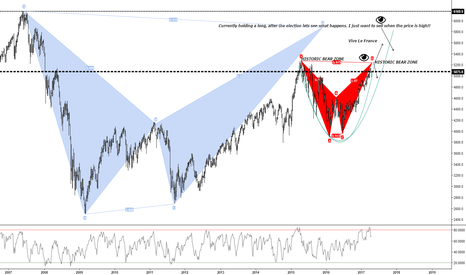 CAC40: CAC 40 Vive Le France (1W) Monster short