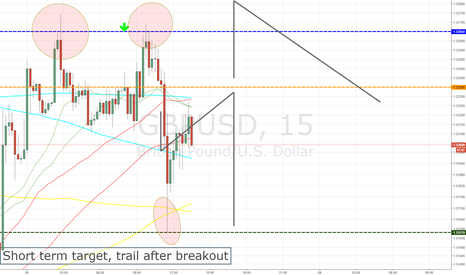 GBPUSD: FULL LIST OF LEVELS WITH VOLUME AND OPEN INTEREST FOR NEWS