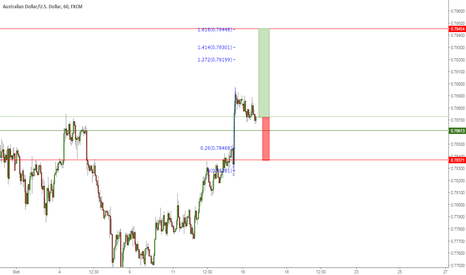 AUDUSD: I am in this
