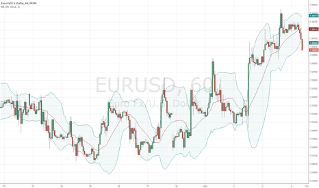 EURUSD: LONG @ 1.3600  STP 1.3564