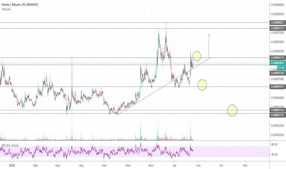 bitcoin market cap előrejelzés az igazság a bitcoin kereskedőről