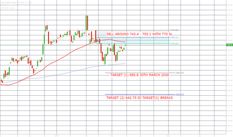 M_M: SHORT M&M FOR THIS MONTH END